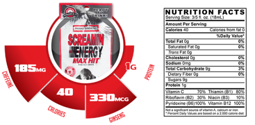 FREE Screamin Energy® Max Hit...